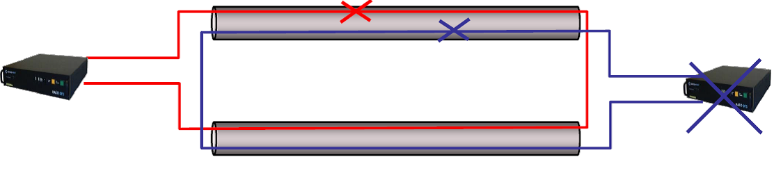 diagram of fiber optic connections