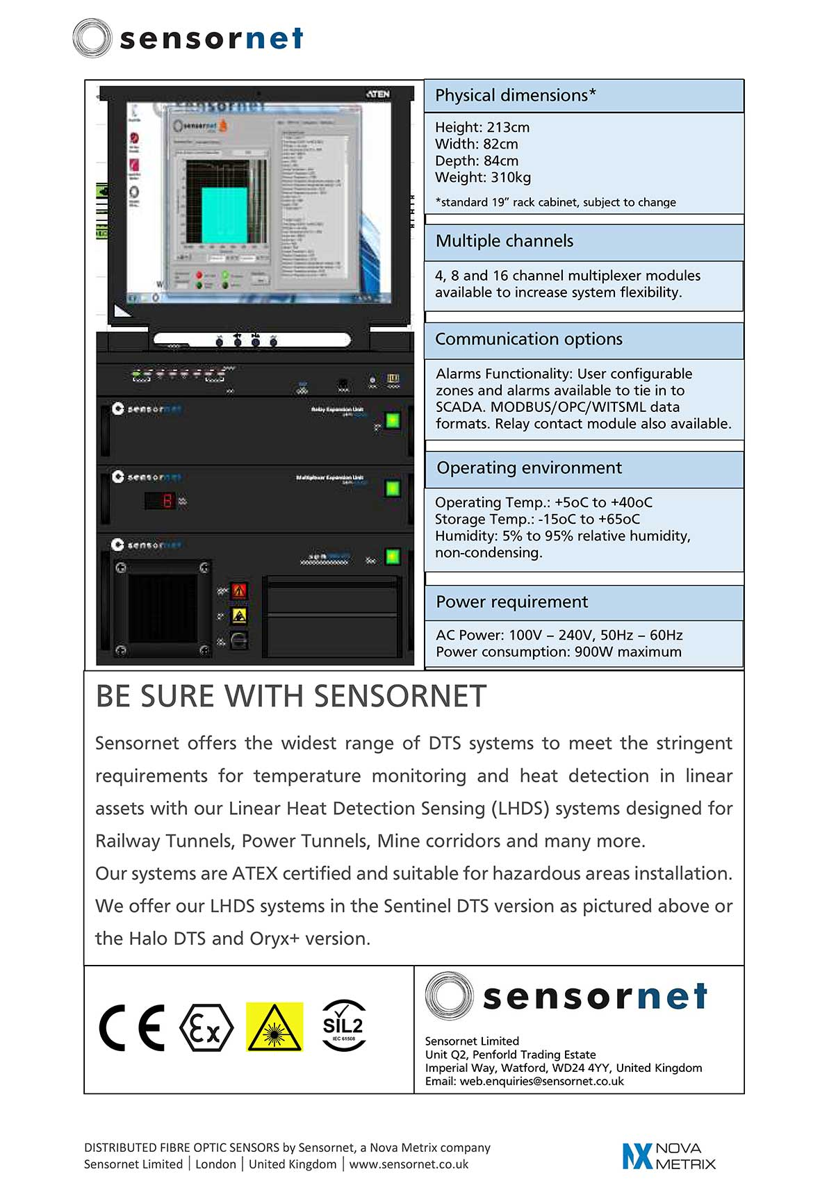 linear heat detection systems from sensornet